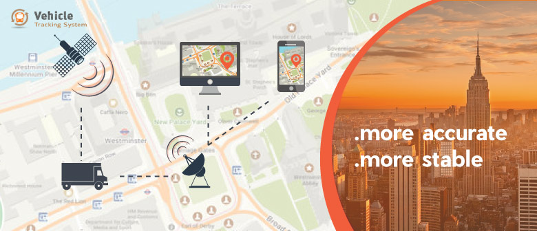 gps-vehicle-tracking-device-qatar-image