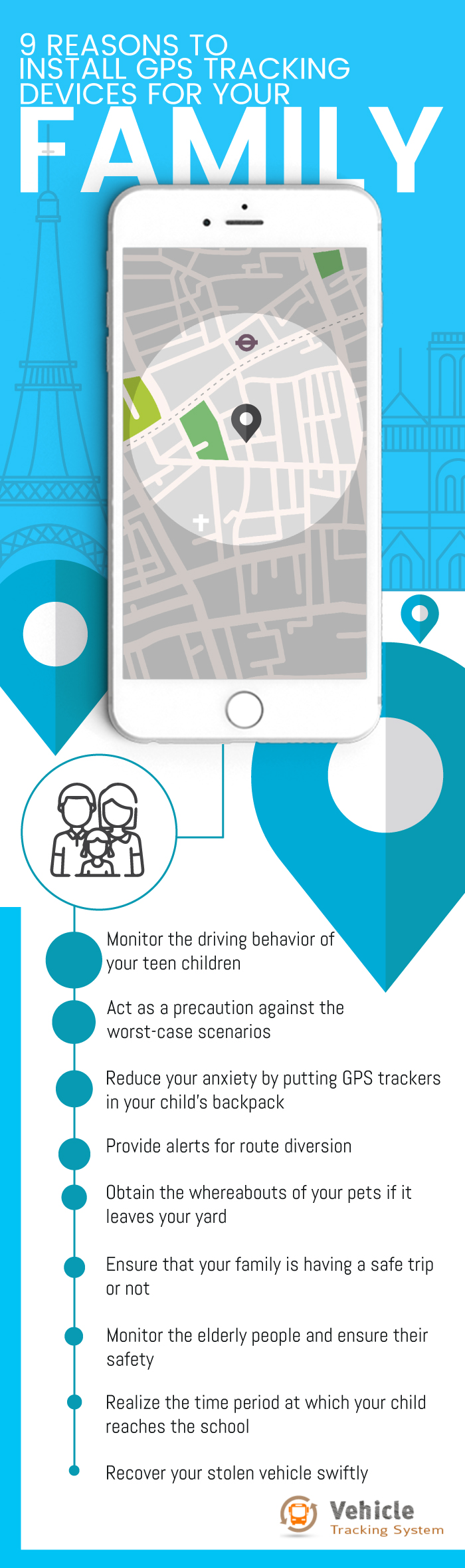 Install GPS tracking devices for your family infographic