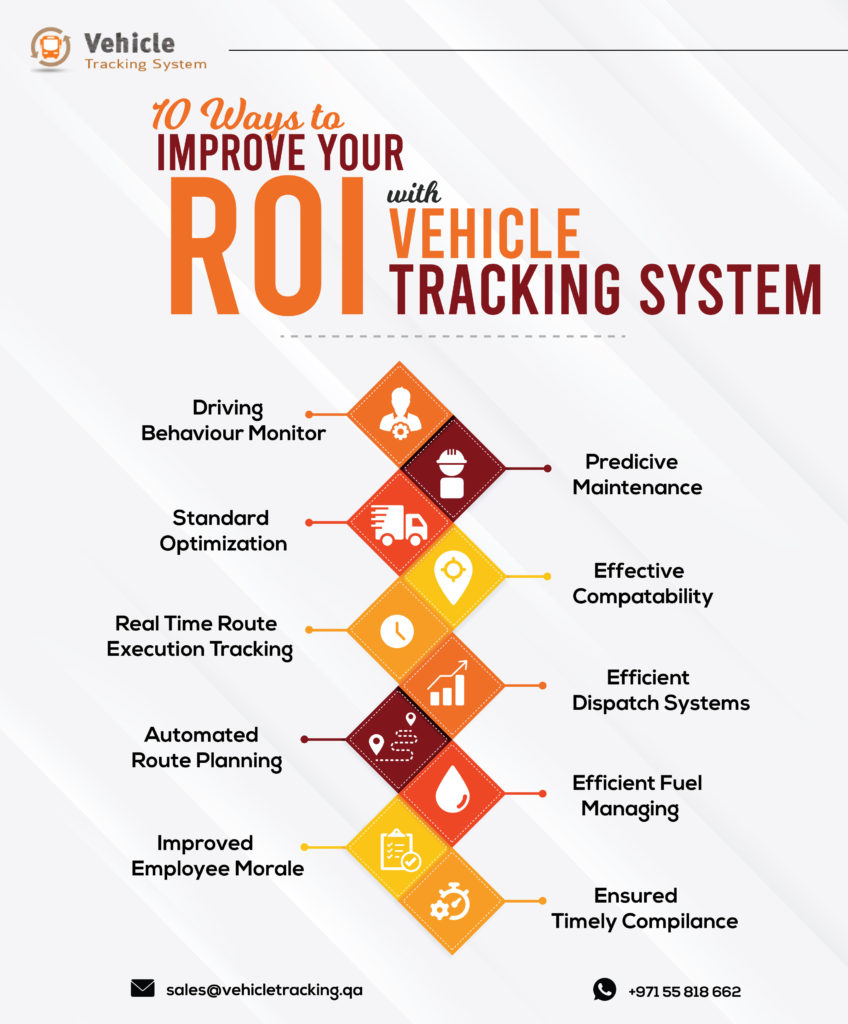 10-Ways-To-Improve-Your-ROI-with-Vehicle-Tracking-System-04